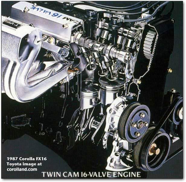 4AGE engine