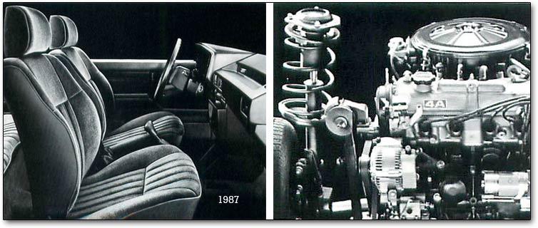 1987 corolla 1.6 liter engine